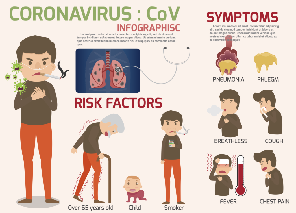 Special Precautions for COVID-19 and Dementia in the home.